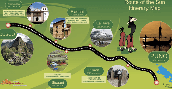 Route Du Soleil Perou